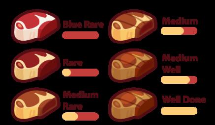 Grill & BBQ Blog