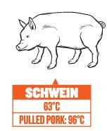 Pulled Pork vom Traeger Ironwood 650
